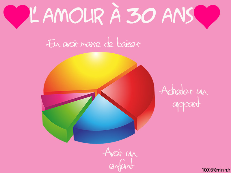 infographie humour
