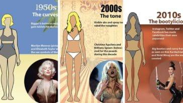 corps parfait femme à travers siècles