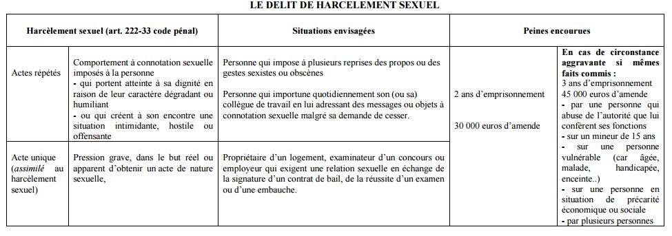 harc lement sexuel pr sent la loi vous prot ge 100 f minin. Black Bedroom Furniture Sets. Home Design Ideas