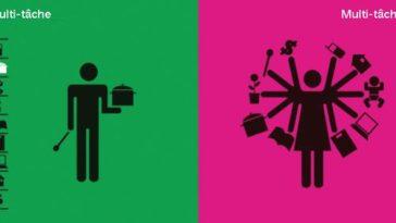 clichés hommes vs femmes différences infographies dessins