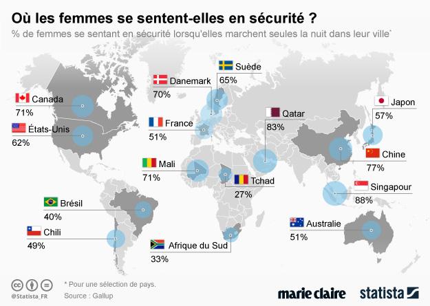 sécurité femmes dans le monde carte