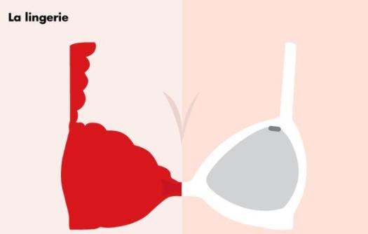 avant après enfant soutien gorge vs