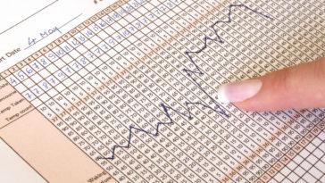 contraceptions naturelles méthodes de contraception température ovulation
