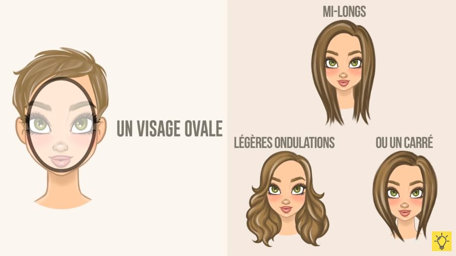 30 Naturel Coupe Cheveux Mi Long Visage Ovale Katestelnick