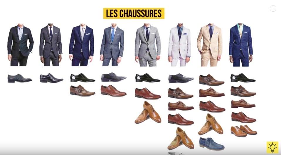 vestes et chaussures costumes homme