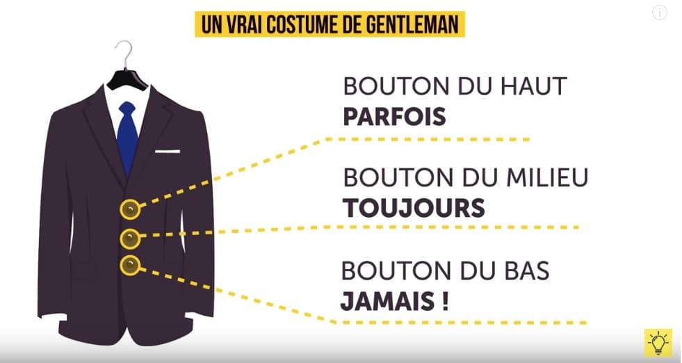 boutonner sa veste de costume conseils mode homme